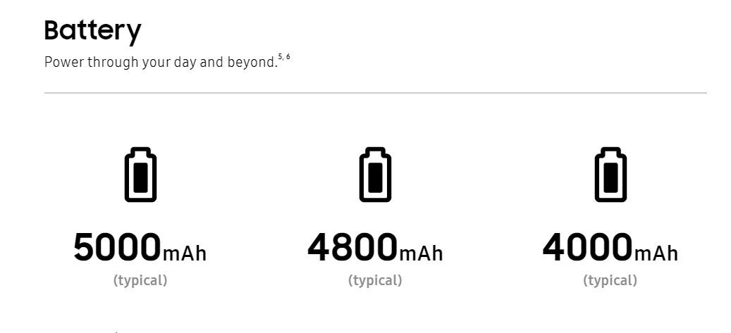 Baterai Samsung Galaxy S21 Series