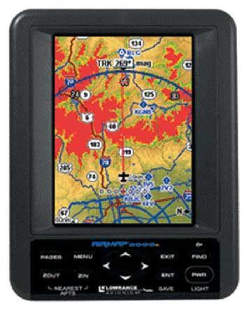GPS UDARA