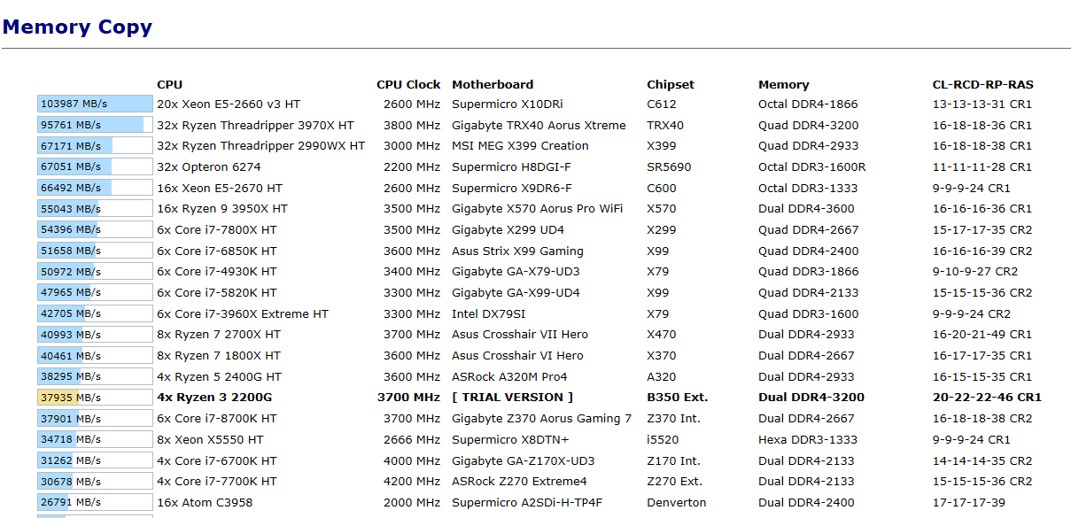 T-Force Zeus DDR4 16GB (5)