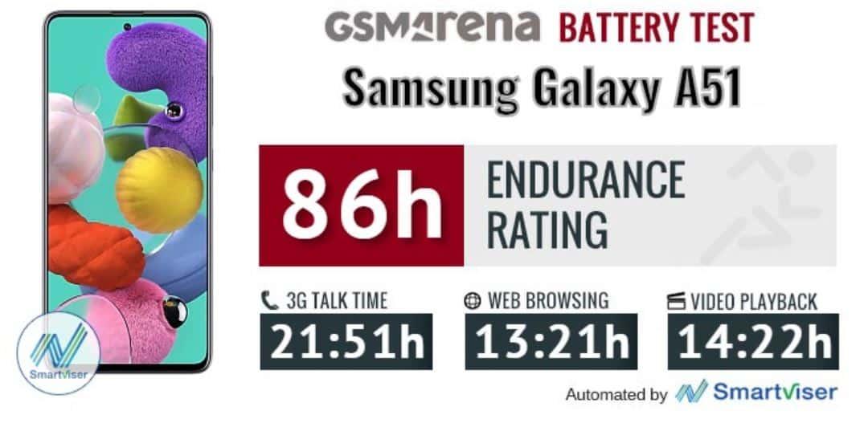 baterai samsung galaxy a51