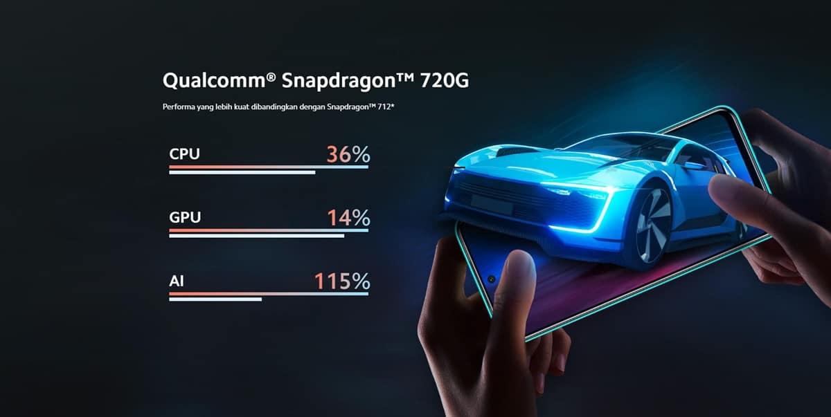 performa snapdragon 720g